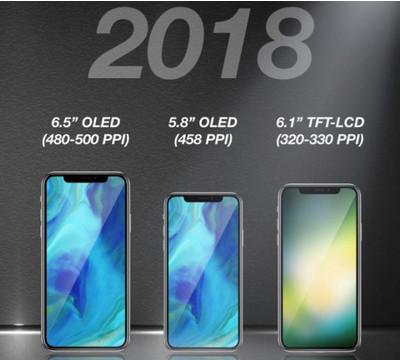 Apple готовит увеличенную версию iPhone X
