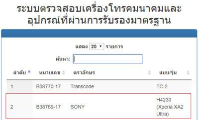 Смартфоны Sony Xperia XA2 Ultra и Xperia L2 – известны спецификации