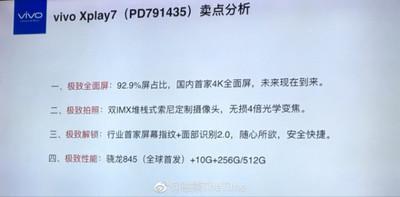 Vivo Xplay 7 – первый в мире смартфон с 10 ГБ оперативной памяти
