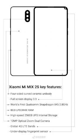 Новый смартфон Xiaomi Mi MIX 2S получит экранный сканер отпечатков пальцев
