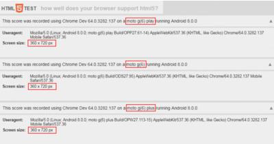 Подробности о безрамочных смартфонах Moto G6