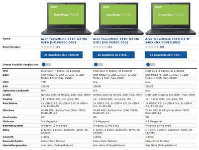 Вышли новые модификации ноутбуков Acer TravelMate P2410