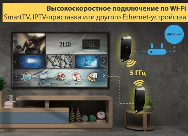 D-Link анонсировала решение для беспроводного подключения устройств
