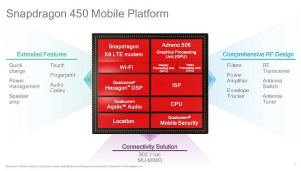 Планшет Samsung Galaxy Tab A2 XL – названы характеристики