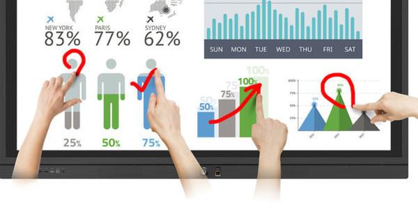 ViewSonic начинает поставки новых интерактивных дисплеев ViewBoard UHD 4K IFP60