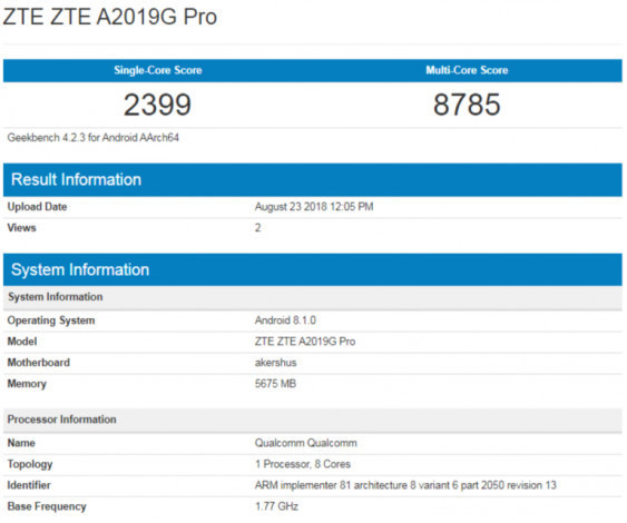 Axon 9 Pro – новый флагман ZTE