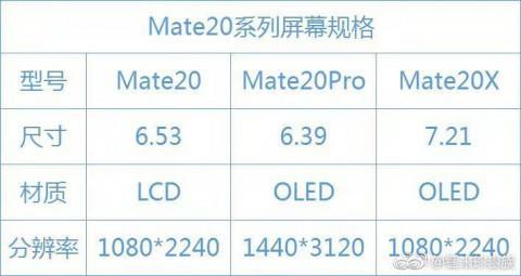 Huawei готовит анонс игровой версии смартфона Mate 20