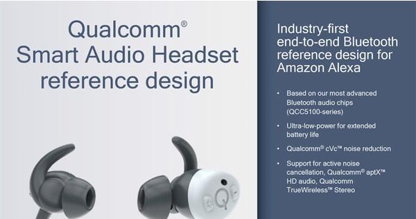 Гарнитура эталонного дизайна с поддержкой Alexa от Qualcomm