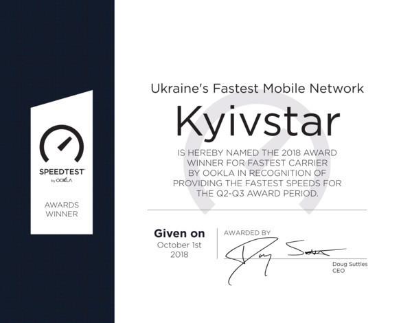 Ookla: Мобильный Интернет от Киевстар - самый быстрый в Украине