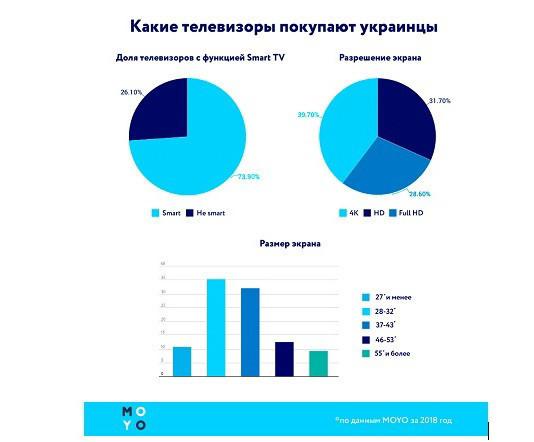 Украинцы выбирают