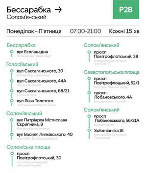 Статистика по итогам первого месяца работы UberShuttle в Киеве