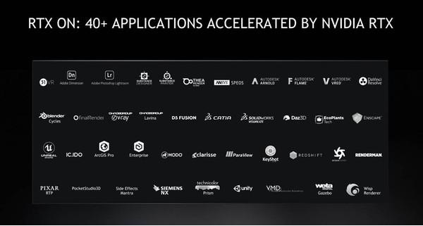 Поддержка NVIDIA RTX