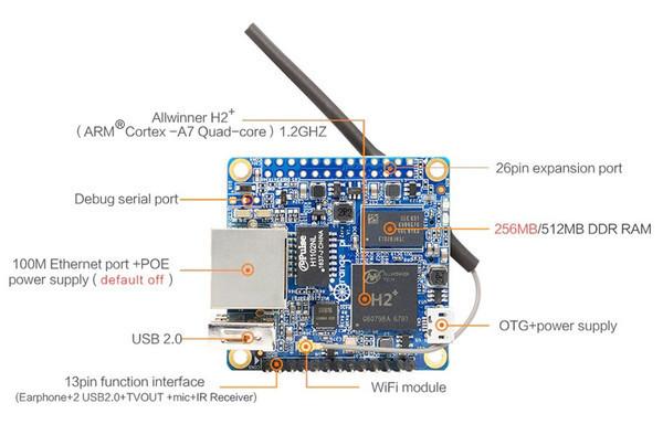 Состоялся официальный анонс компьютера Orange Pi Zero LTS V1.5 за $8,5