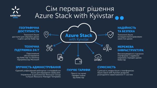 Сервисы глобального Azure от Microsoft доступны из дата-центра Киевстар