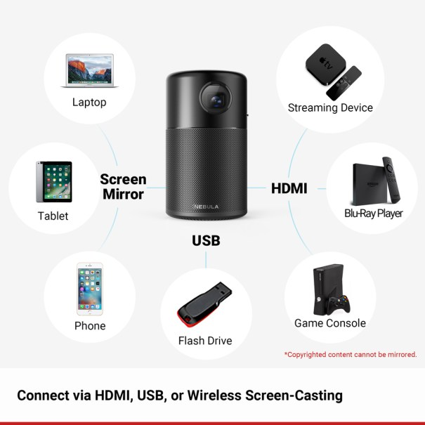 Юг-Контракт начал продажи портативного проектора Anker Nebula Capsule Pro