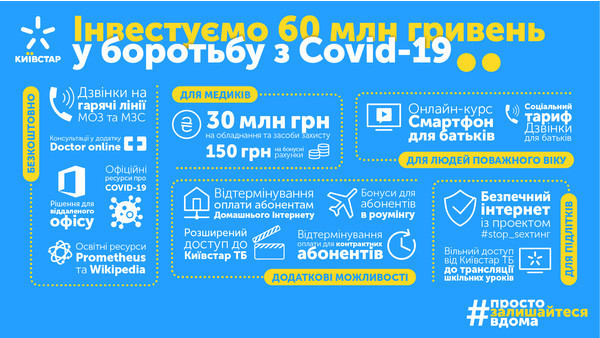 60 миллионов гривен - помощь Киевстар в борьбе с COVID-19