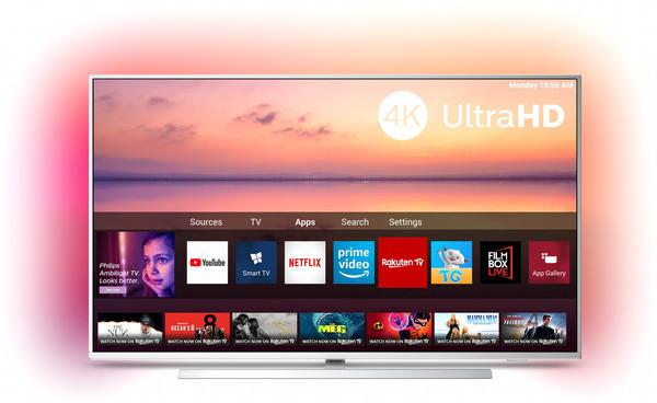 Какой 4К Ultra HD телевизор выбрать за адекватный ценник
