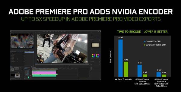 Кодирование и экспорт видео в Adobe Premier Pro получили GPU-ускорение