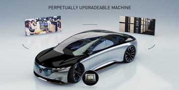 Mercedes-Benz и NVIDIA разработают программно определяемую архитектуру