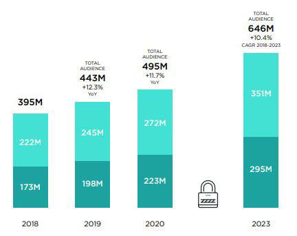 Как совместить киберспорт и здоровье?