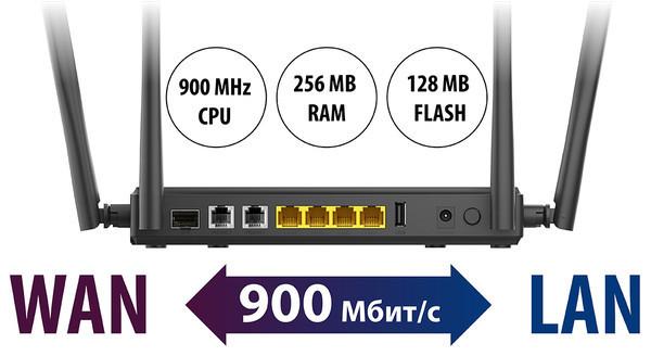D-Link представляет новый гигабитный VoIP-маршрутизатор AC1200 DVG-5402G/GF