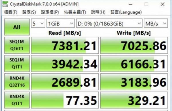 Phison обещает раскрыть PCIe 4.0 по-настоящему - cкорость до 7,4 Гбайт/с