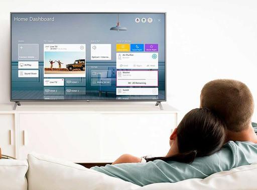 Лучшие Smart-телевизоры в среднем ценовом сегменте