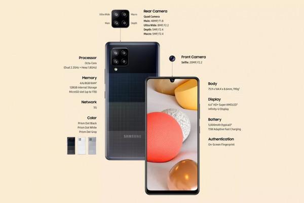 Samsung оценила свой самый доступный 5G-смартфон в 5