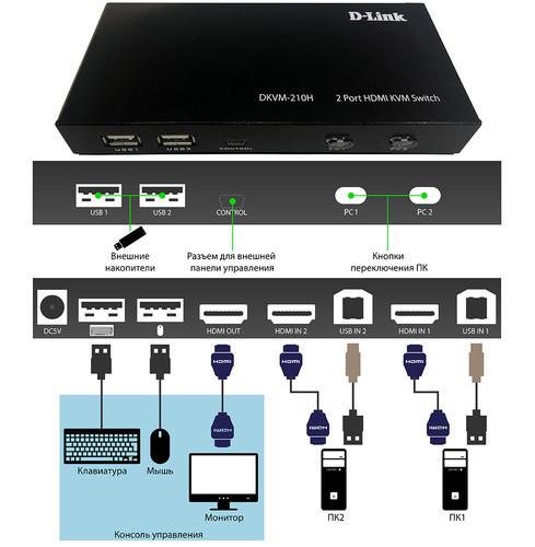 D-Link представляет новые HDMI KVM-переключатели DKVM-210H и DKVM-410H