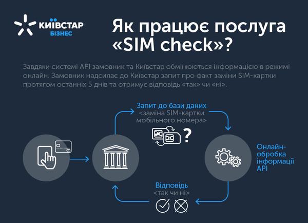 Киевстар предлагает решение для бизнеса по предотвращению мошенничества