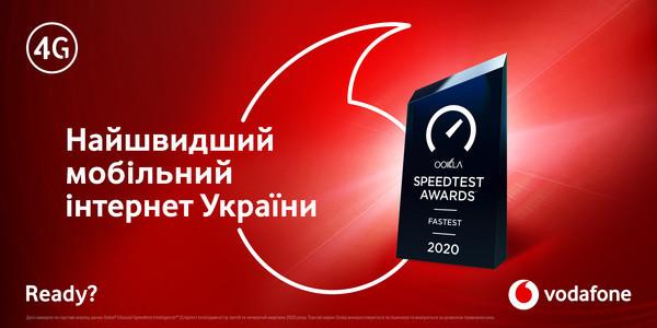 Рейтинг самых быстрых городов и сел Украины в сети Vodafone