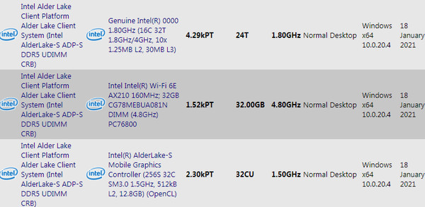 Образец процессора Intel Alder Lake-S продемонстрировал частоту 4 ГГц