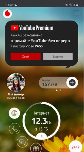 My Vodafone устанавливает рекорды популярности