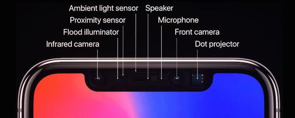 iPhone 12S получит меньший вырез в экране и лучшую оптику в камерах