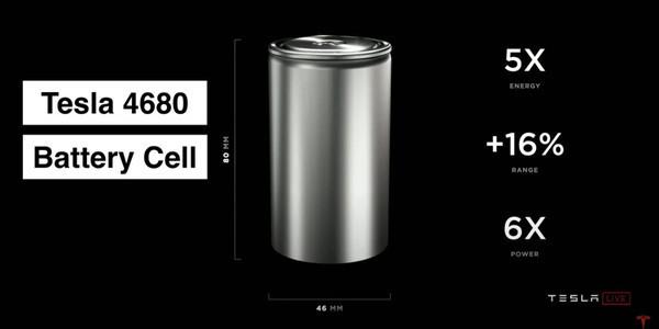LG тоже будет производить новые аккумуляторы 4680 для Tesla