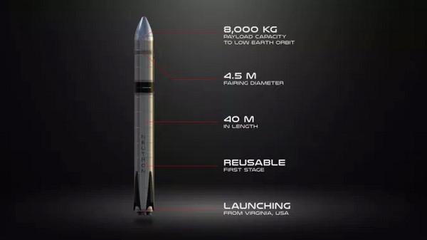 Rocket Lab создаст многоразовую ракету-носитель Neutron