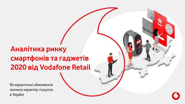 Vodafone Retail: Аналитика рынка смартфонов и гаджетов 2020
